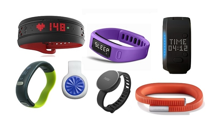 the-classification-of-fitness-trackers-how-to-make-a-correct-choice